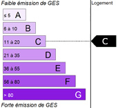 ges_c